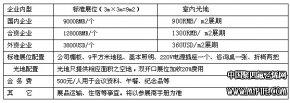 2009上海国际动力传动、液压气动暨密