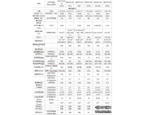 氟素树脂特性表