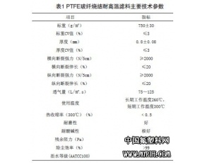 PTFE玻纤烧结耐高温滤料的研发及应用
