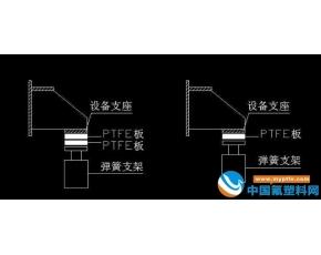 设备支座与弹簧支架之间的PTFE板是哪