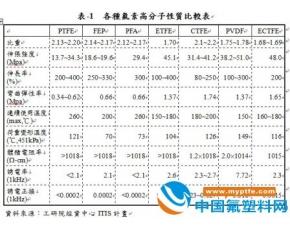 鐵弗龍的市場與用途分析