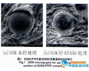 玻璃微珠表面处理对PTFE密封材料性能的影响