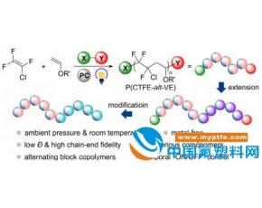 光催化可控自由基聚合精确合成主链